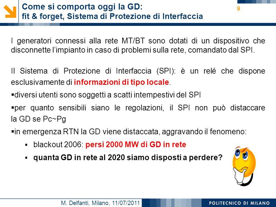 Come si comporta oggi la GD: fit & forget, Sistema di Protezione di Interfaccia