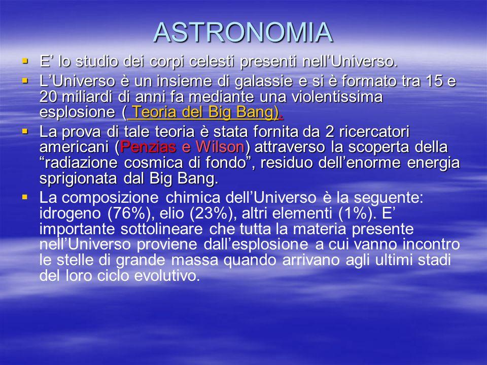 ASTRONOMIA E' lo studio dei corpi celesti presenti nell'Universo.