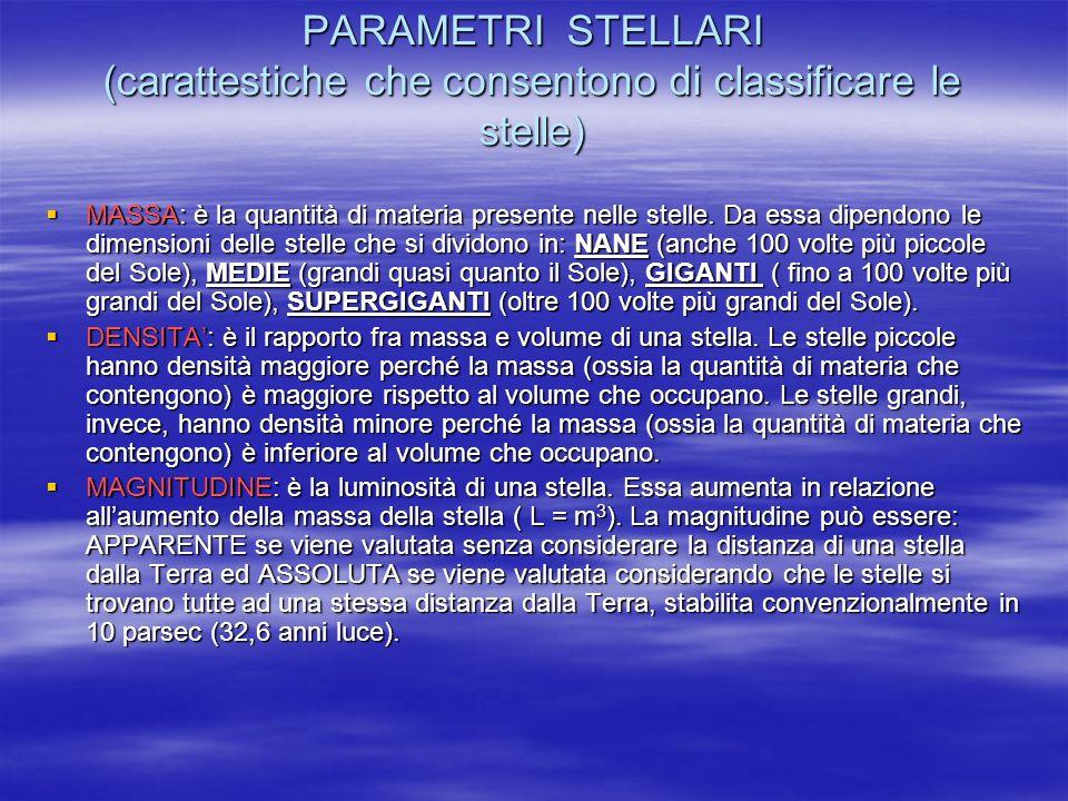 PARAMETRI STELLARI (carattestiche che consentono di classificare le stelle)