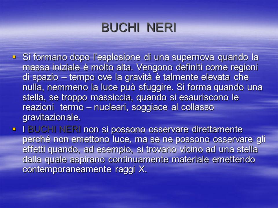 BUCHI NERI