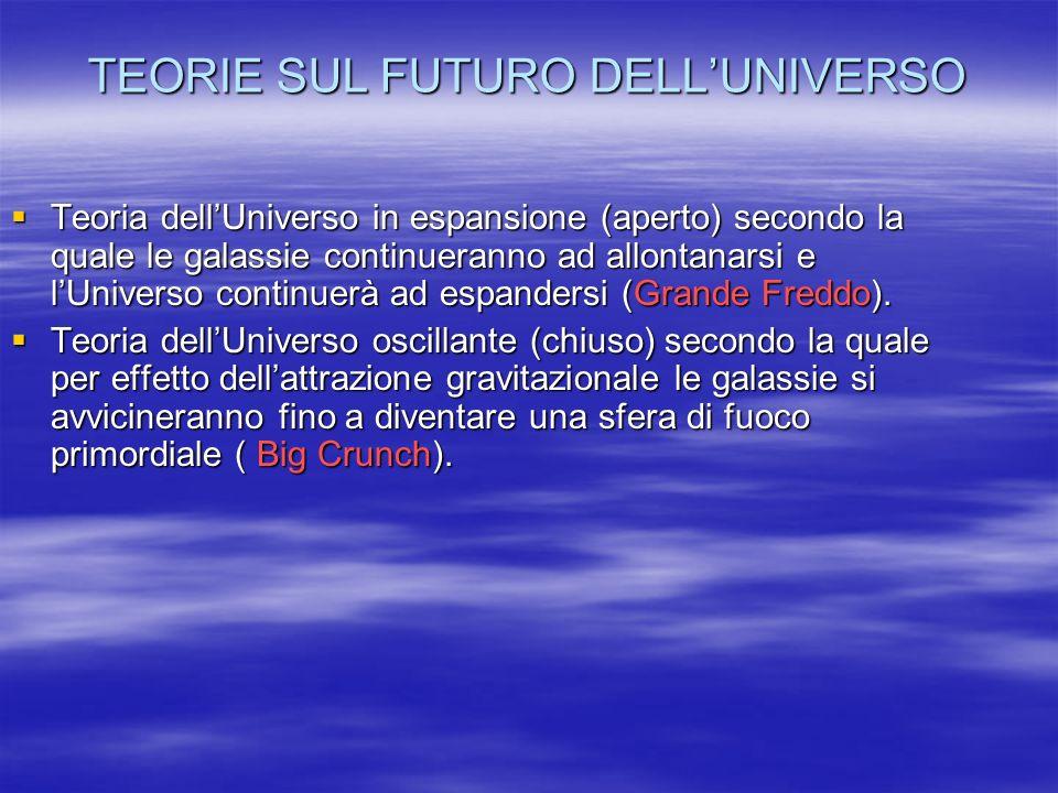 TEORIE SUL FUTURO DELL'UNIVERSO