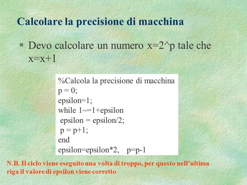 Calcolare la precisione di macchina