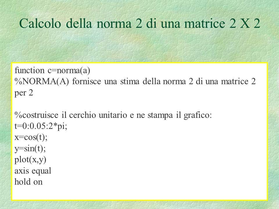 Calcolo della norma 2 di una matrice 2 X 2