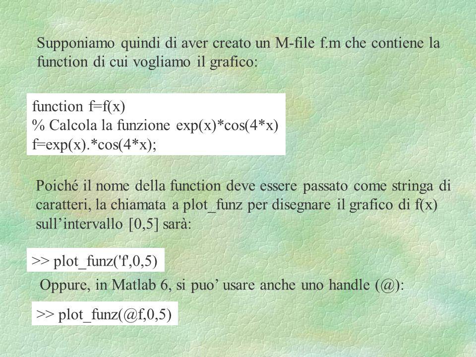 Supponiamo quindi di aver creato un M-file f