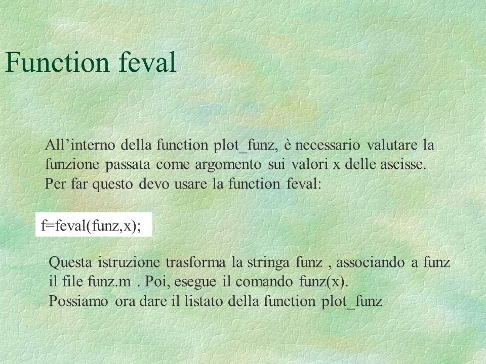 Function feval All'interno della function plot_funz, è necessario valutare la funzione passata come argomento sui valori x delle ascisse.