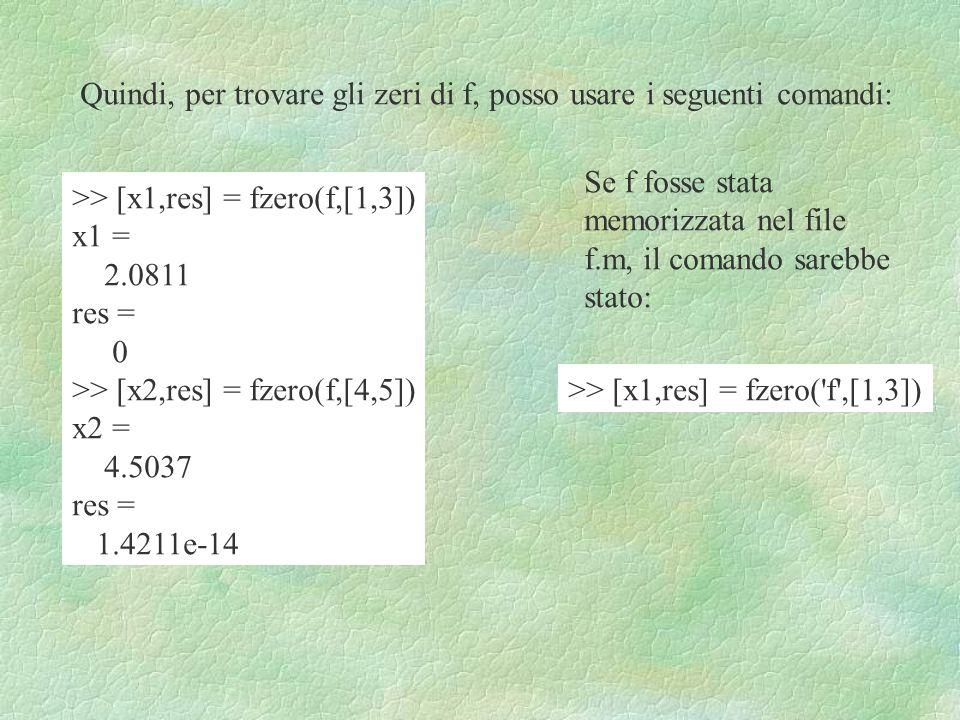 Quindi, per trovare gli zeri di f, posso usare i seguenti comandi: