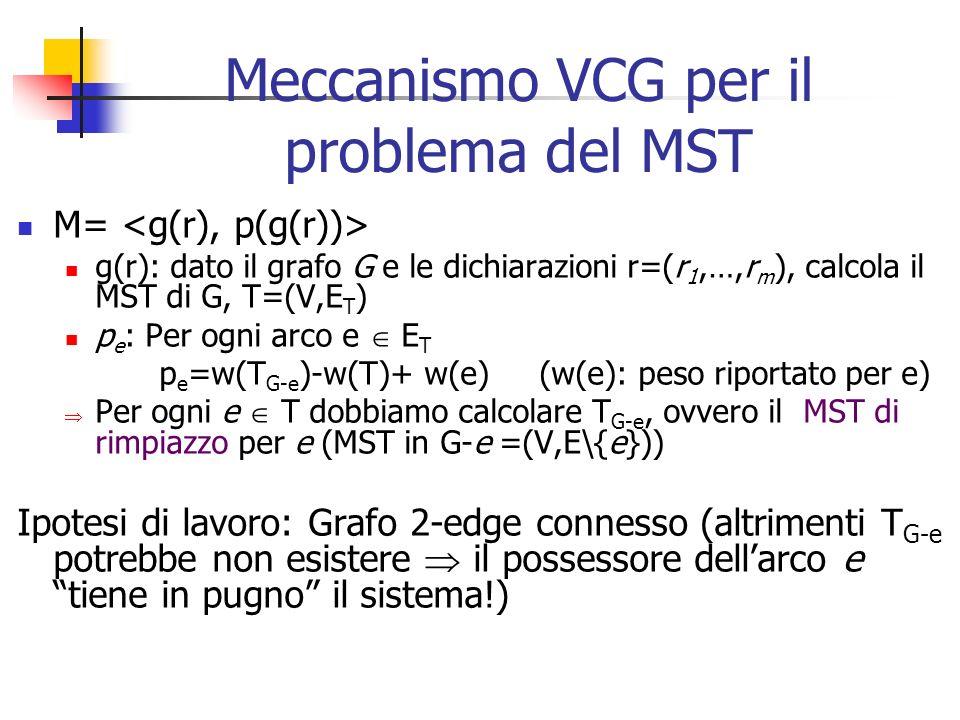 Meccanismo VCG per il problema del MST