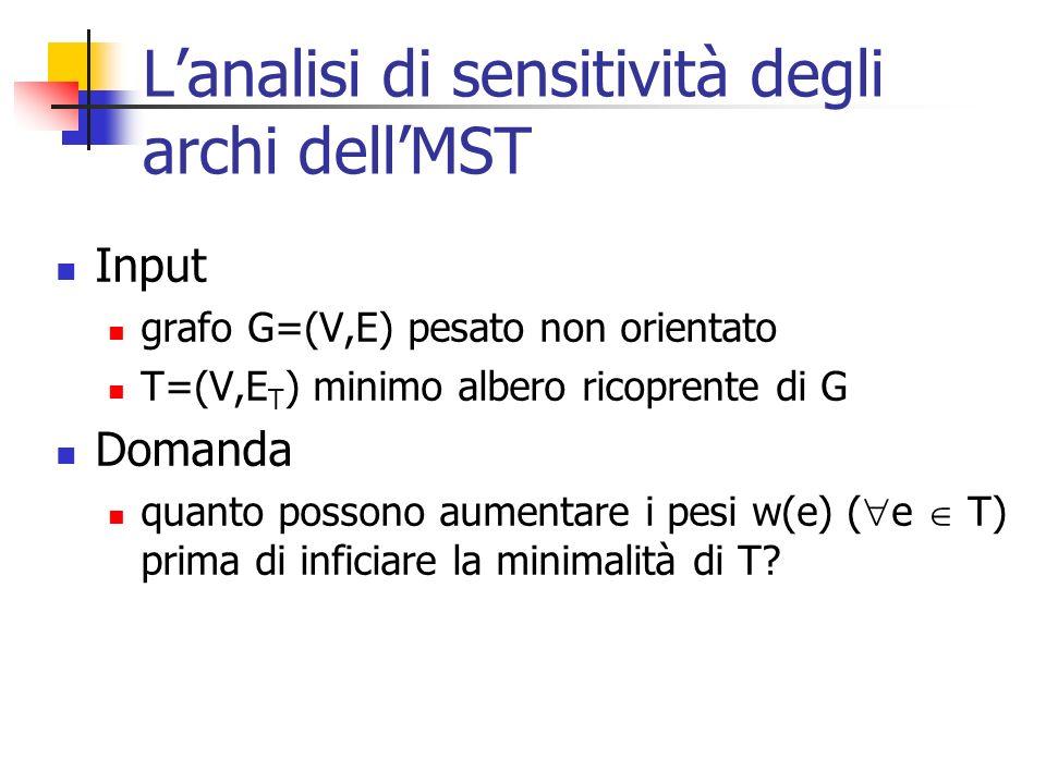 L'analisi di sensitività degli archi dell'MST