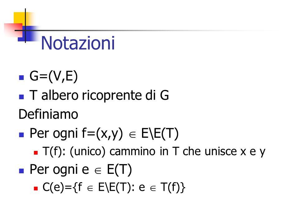 Notazioni G=(V,E) T albero ricoprente di G Definiamo