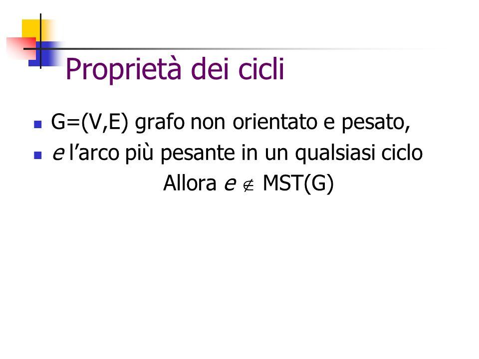 Proprietà dei cicli G=(V,E) grafo non orientato e pesato,