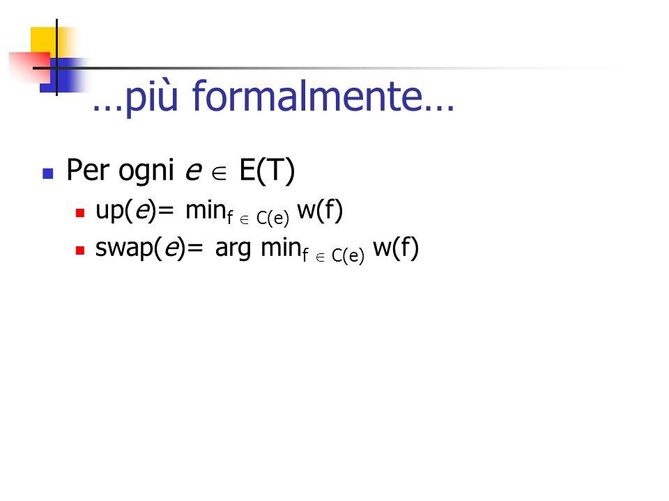 …più formalmente… Per ogni e  E(T) up(e)= minf  C(e) w(f)