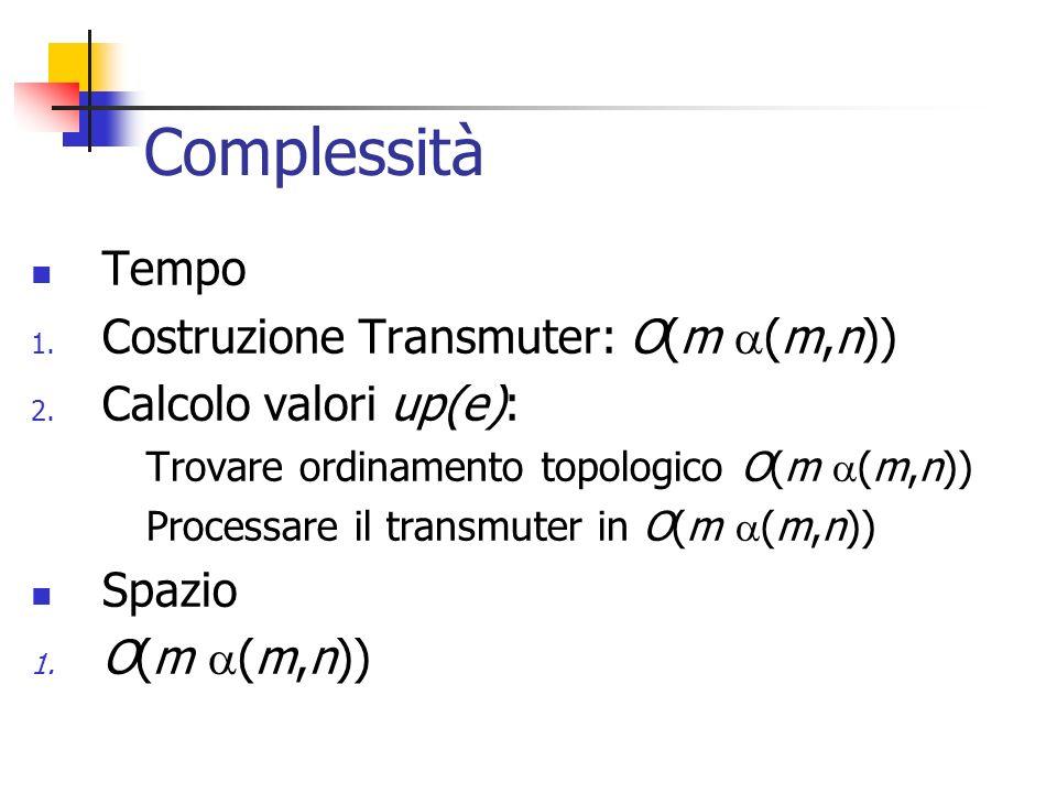 Complessità Tempo Costruzione Transmuter: O(m (m,n))