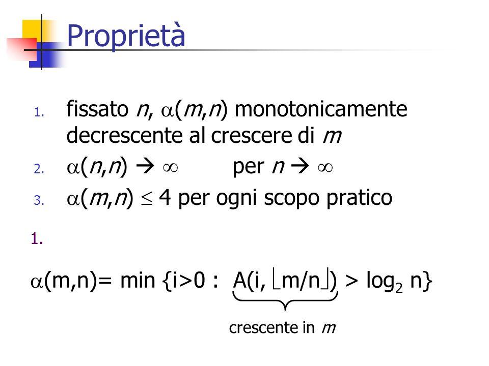 Proprietà fissato n, (m,n) monotonicamente decrescente al crescere di m. (n,n)   per n  