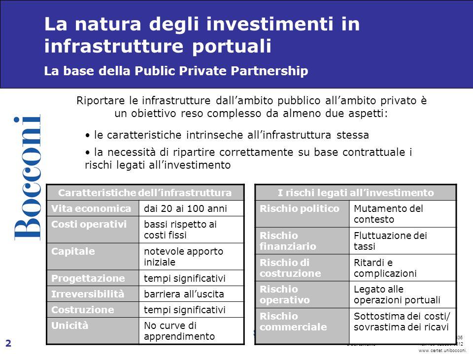Caratteristiche dell'infrastruttura I rischi legati all'investimento