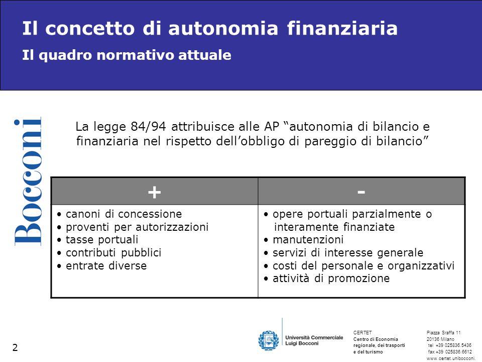 Il concetto di autonomia finanziaria