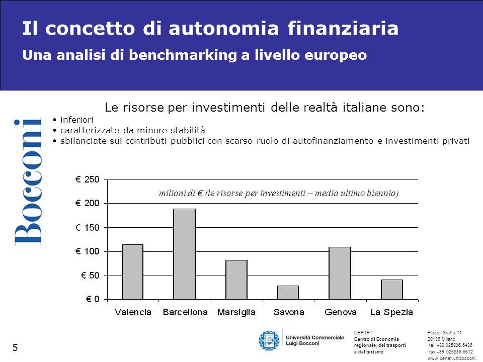 Le risorse per investimenti delle realtà italiane sono: