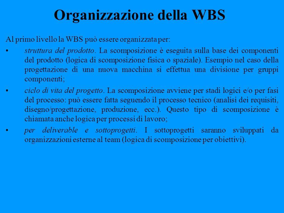 Organizzazione della WBS