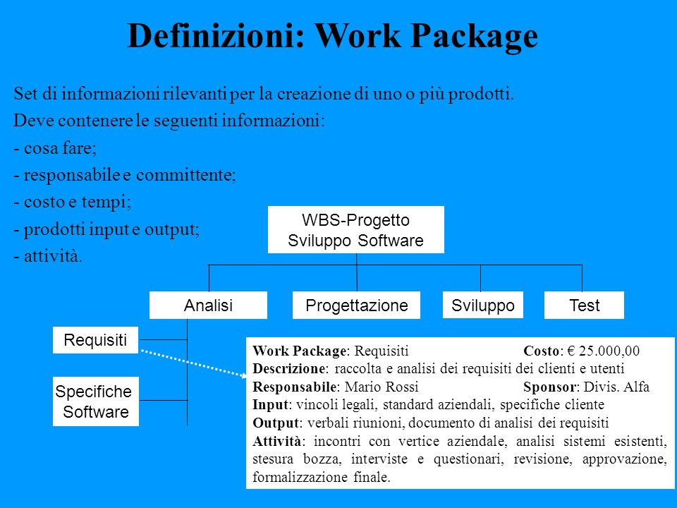 Definizioni: Work Package