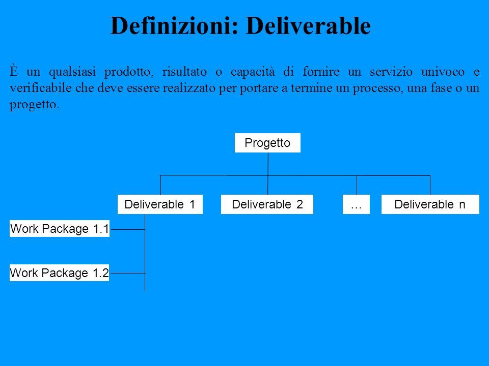 Definizioni: Deliverable