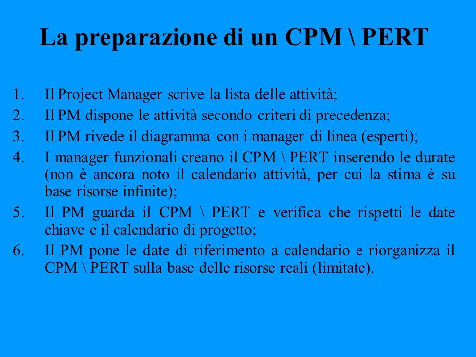 La preparazione di un CPM \ PERT