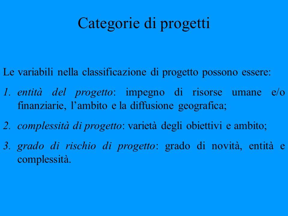 Categorie di progetti Le variabili nella classificazione di progetto possono essere: