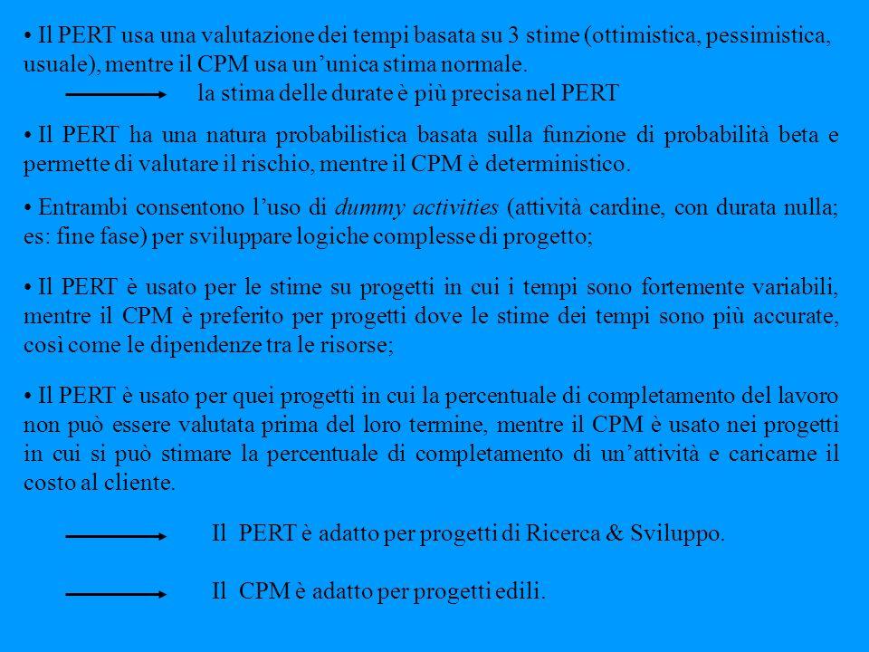Il PERT usa una valutazione dei tempi basata su 3 stime (ottimistica, pessimistica, usuale), mentre il CPM usa un'unica stima normale.