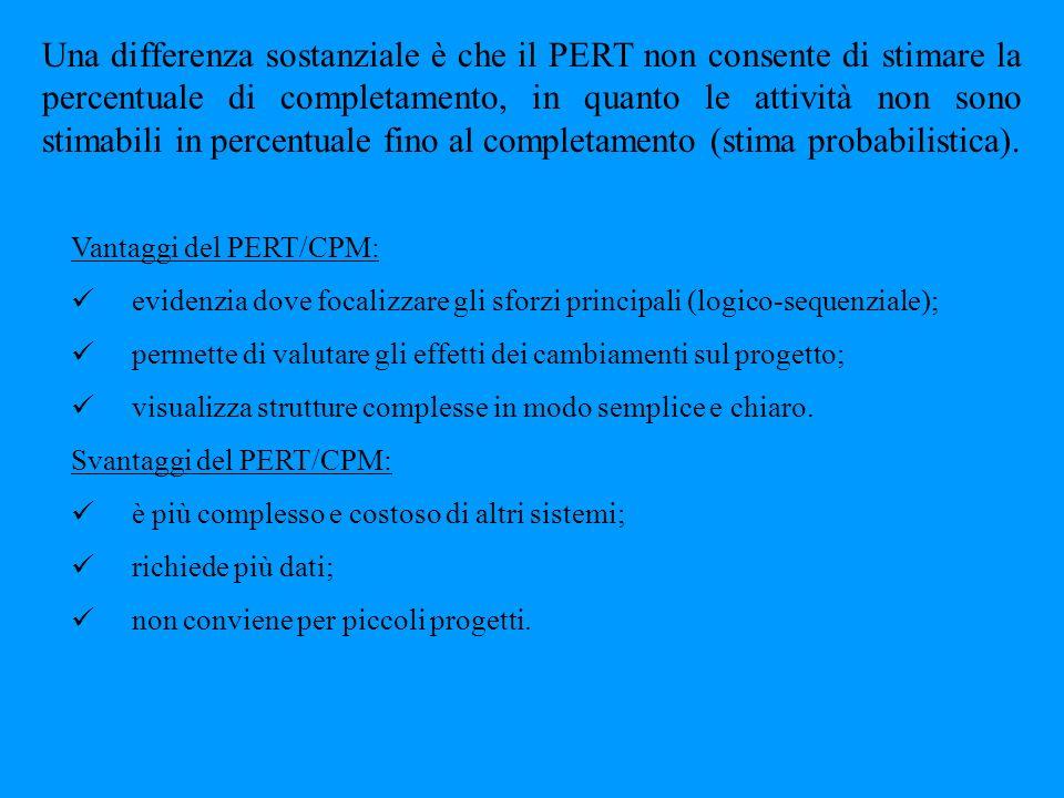 Una differenza sostanziale è che il PERT non consente di stimare la percentuale di completamento, in quanto le attività non sono stimabili in percentuale fino al completamento (stima probabilistica).