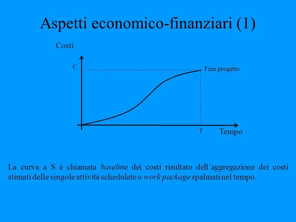 Aspetti economico-finanziari (1)