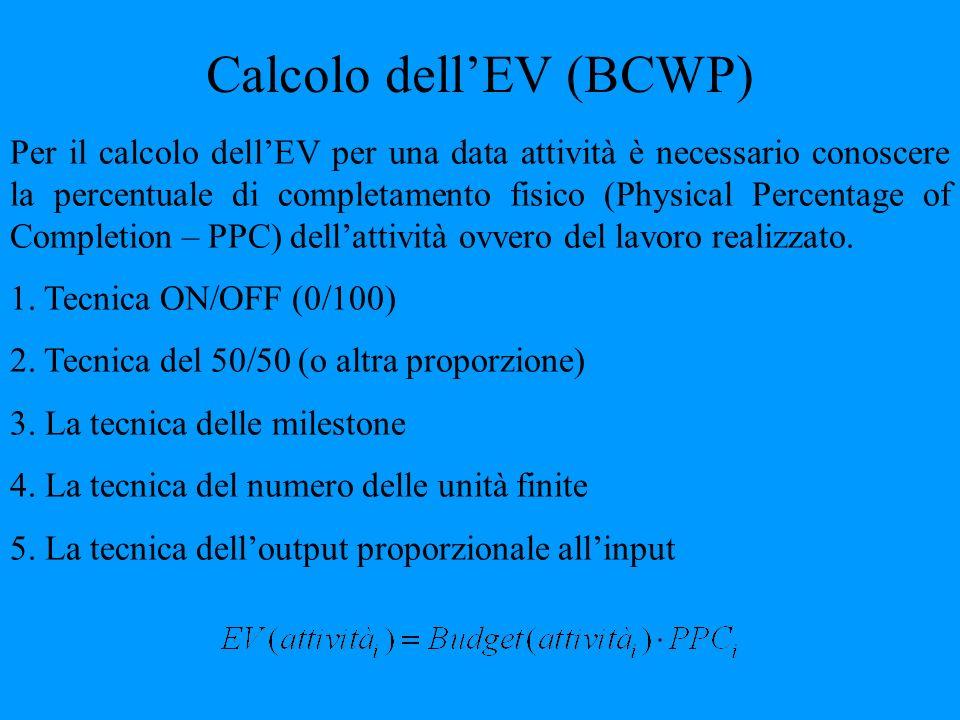 Calcolo dell'EV (BCWP)