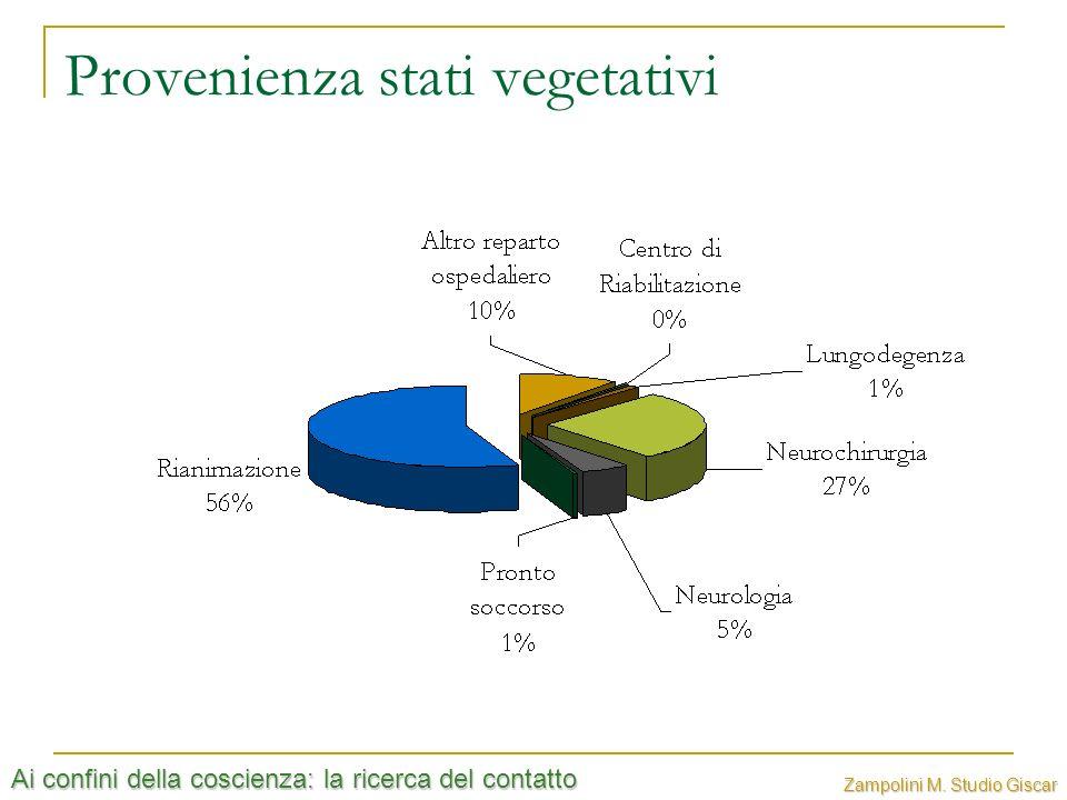 Provenienza stati vegetativi