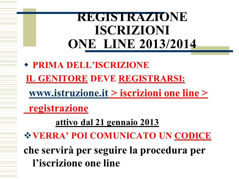 REGISTRAZIONE ISCRIZIONI ONE LINE 2013/2014