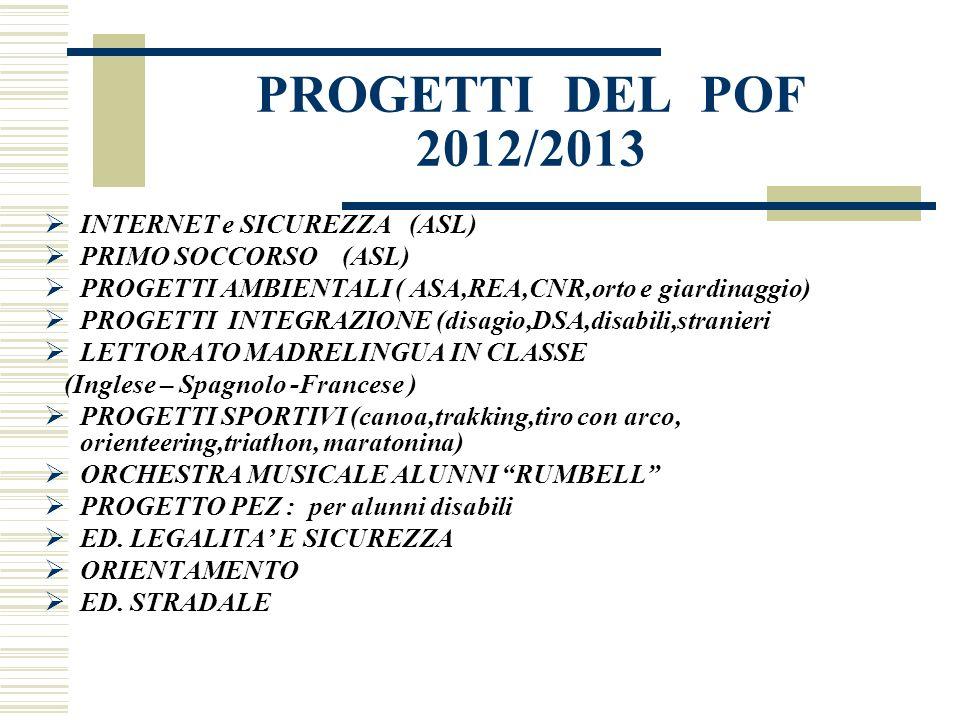 PROGETTI DEL POF 2012/2013 INTERNET e SICUREZZA (ASL)