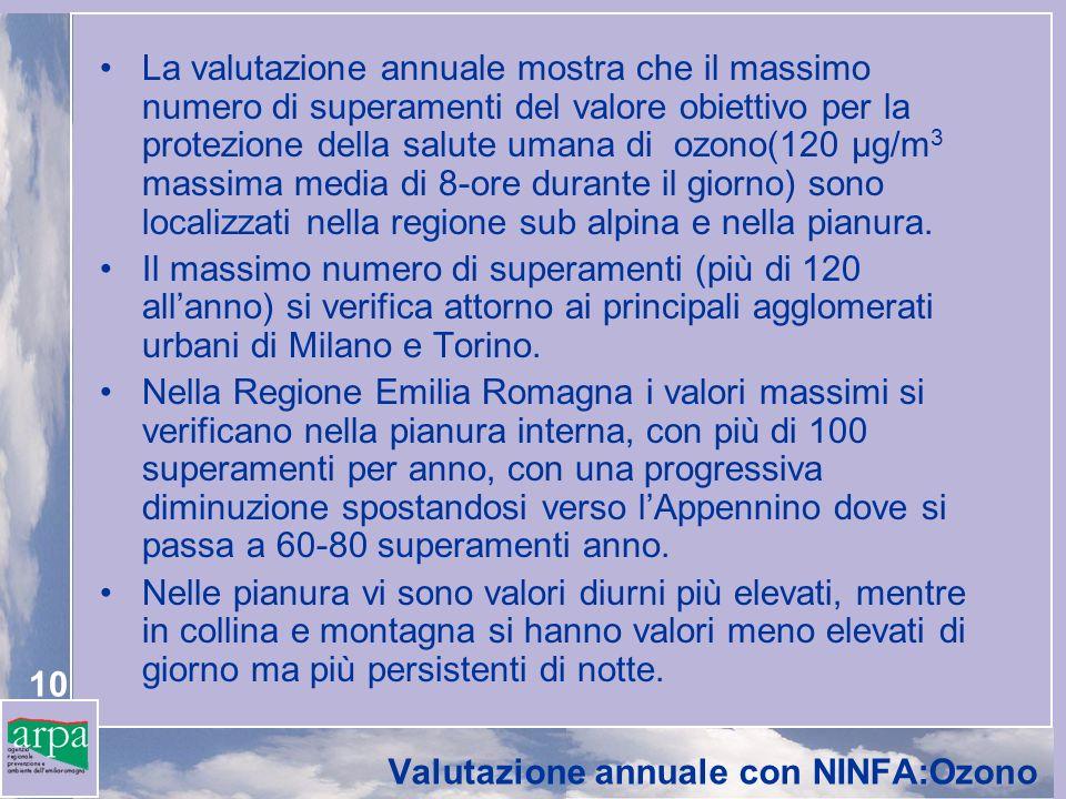 Valutazione annuale con NINFA:Ozono
