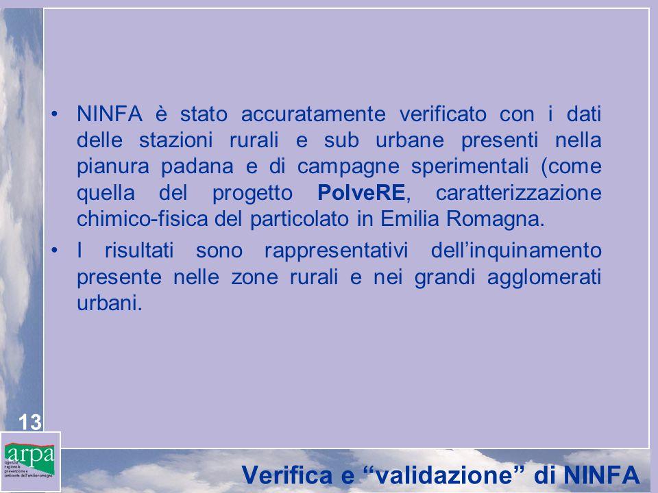Verifica e validazione di NINFA