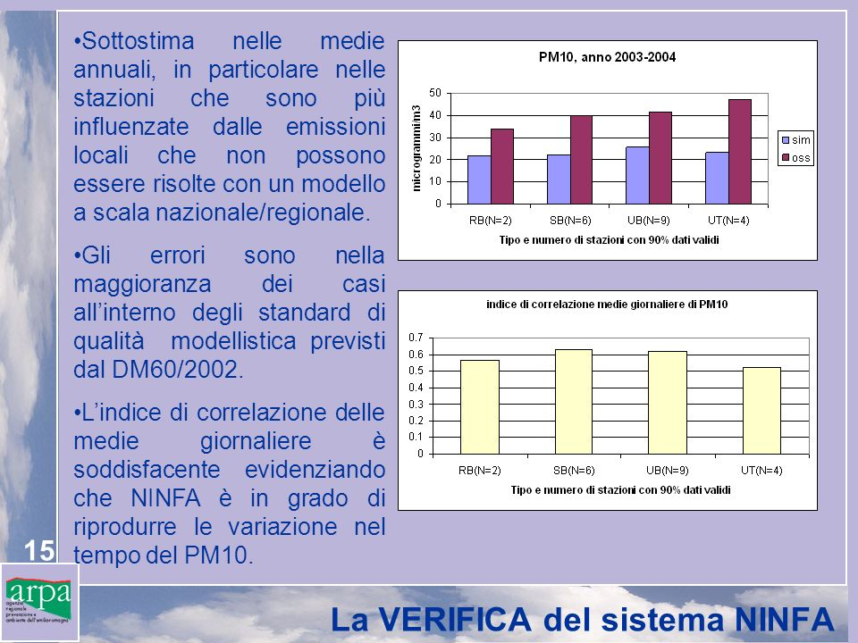 La VERIFICA del sistema NINFA