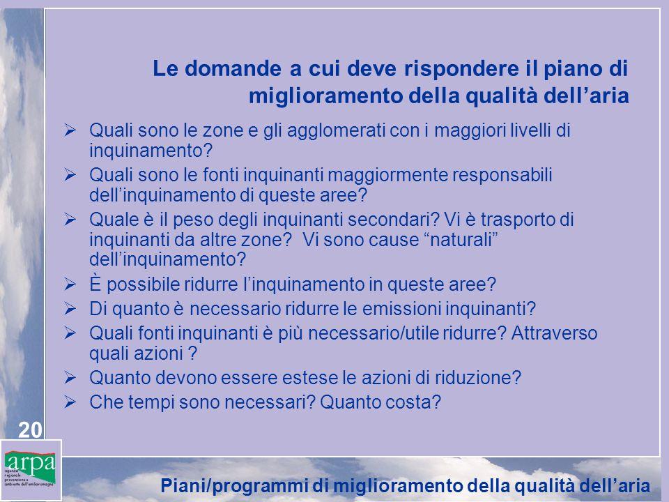Piani/programmi di miglioramento della qualità dell'aria