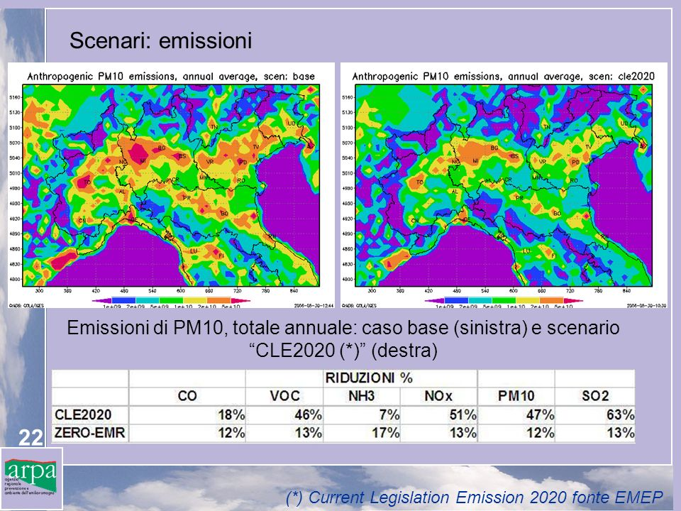 (*) Current Legislation Emission 2020 fonte EMEP