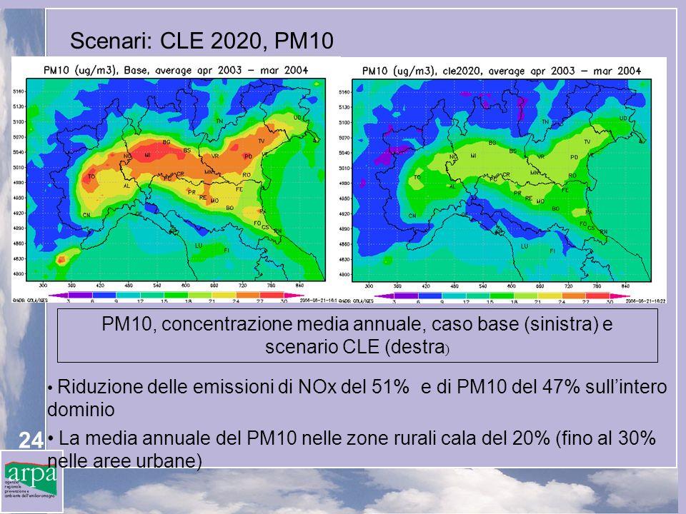 Scenari: CLE 2020, PM10 PM10, concentrazione media annuale, caso base (sinistra) e scenario CLE (destra)