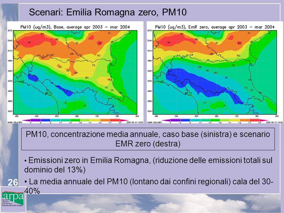 Scenari: Emilia Romagna zero, PM10