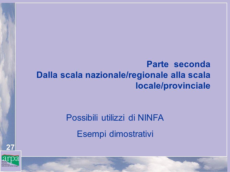 Possibili utilizzi di NINFA