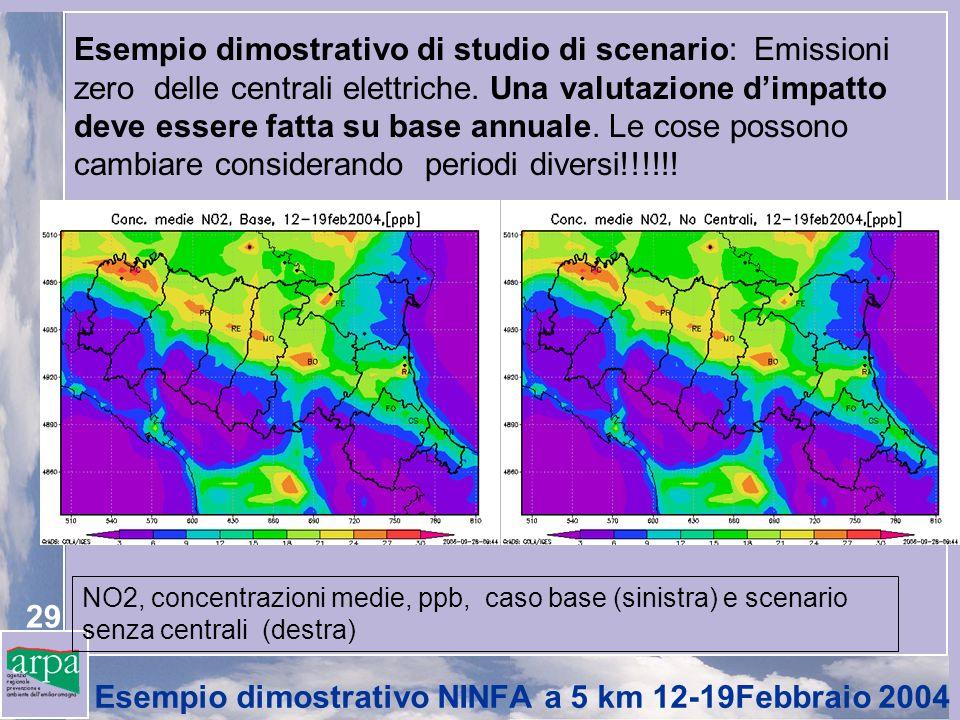Esempio dimostrativo NINFA a 5 km 12-19Febbraio 2004