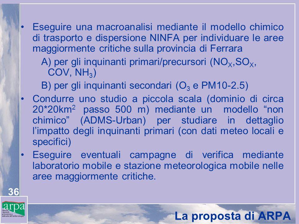 Eseguire una macroanalisi mediante il modello chimico di trasporto e dispersione NINFA per individuare le aree maggiormente critiche sulla provincia di Ferrara