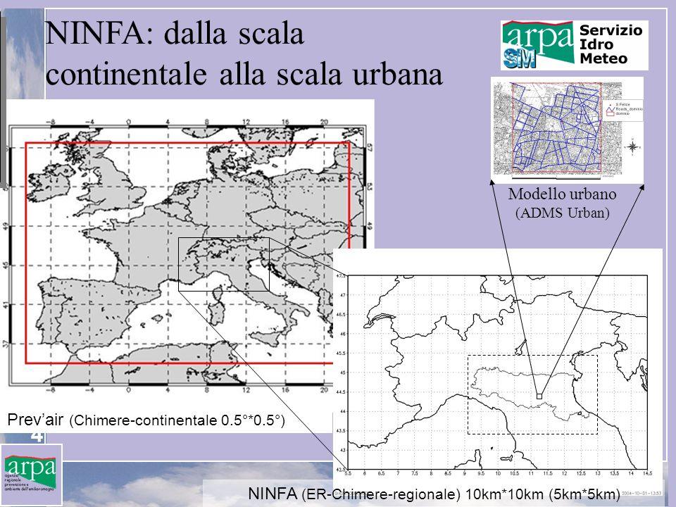 NINFA: dalla scala continentale alla scala urbana