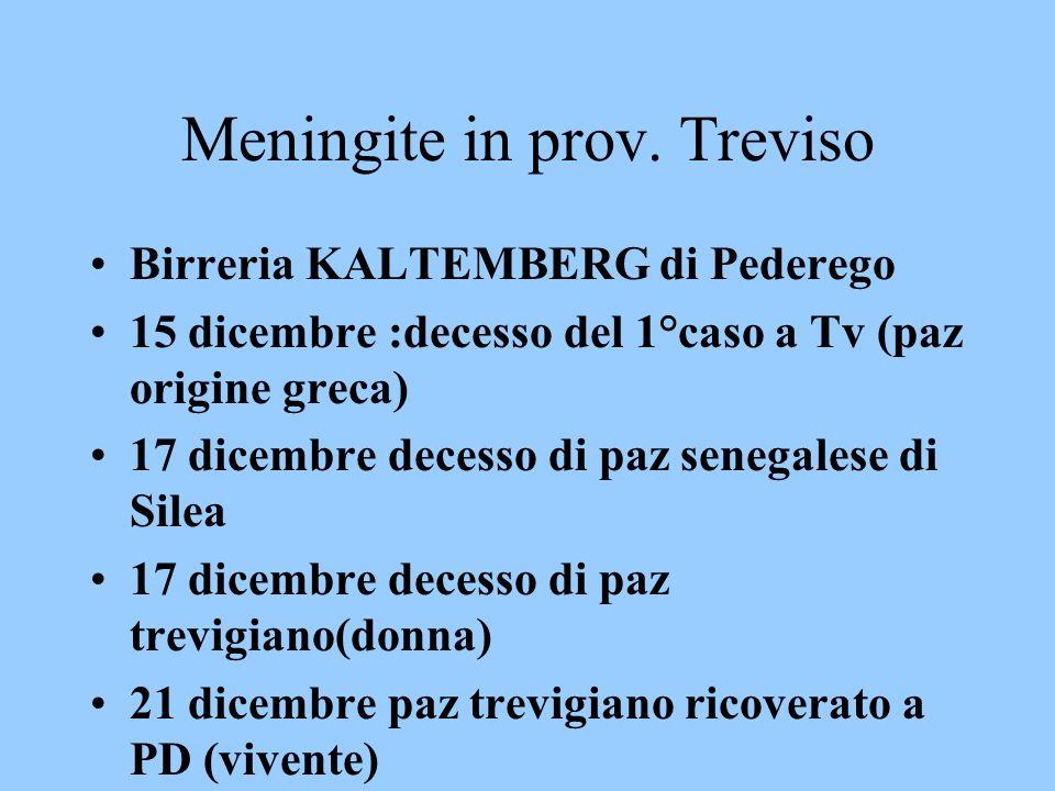 Meningite in prov. Treviso