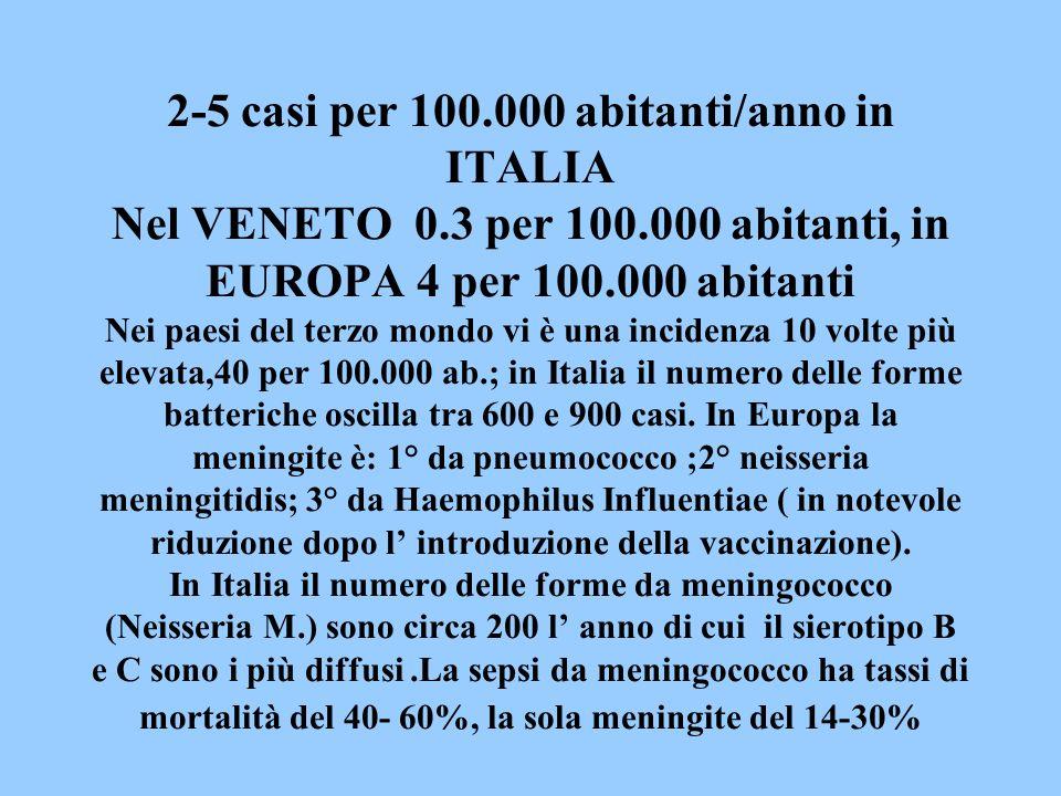 2-5 casi per 100. 000 abitanti/anno in ITALIA Nel VENETO 0. 3 per 100