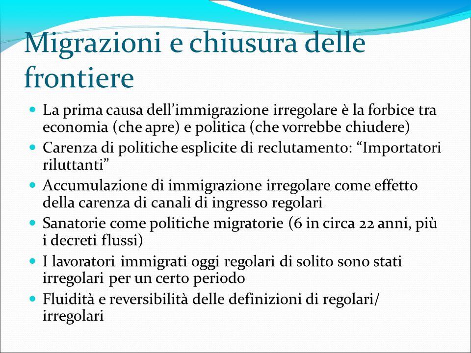 Migrazioni e chiusura delle frontiere