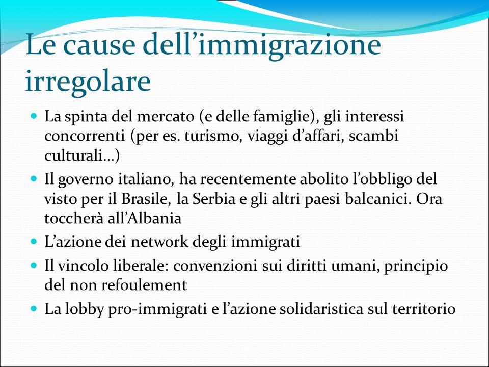 Le cause dell'immigrazione irregolare