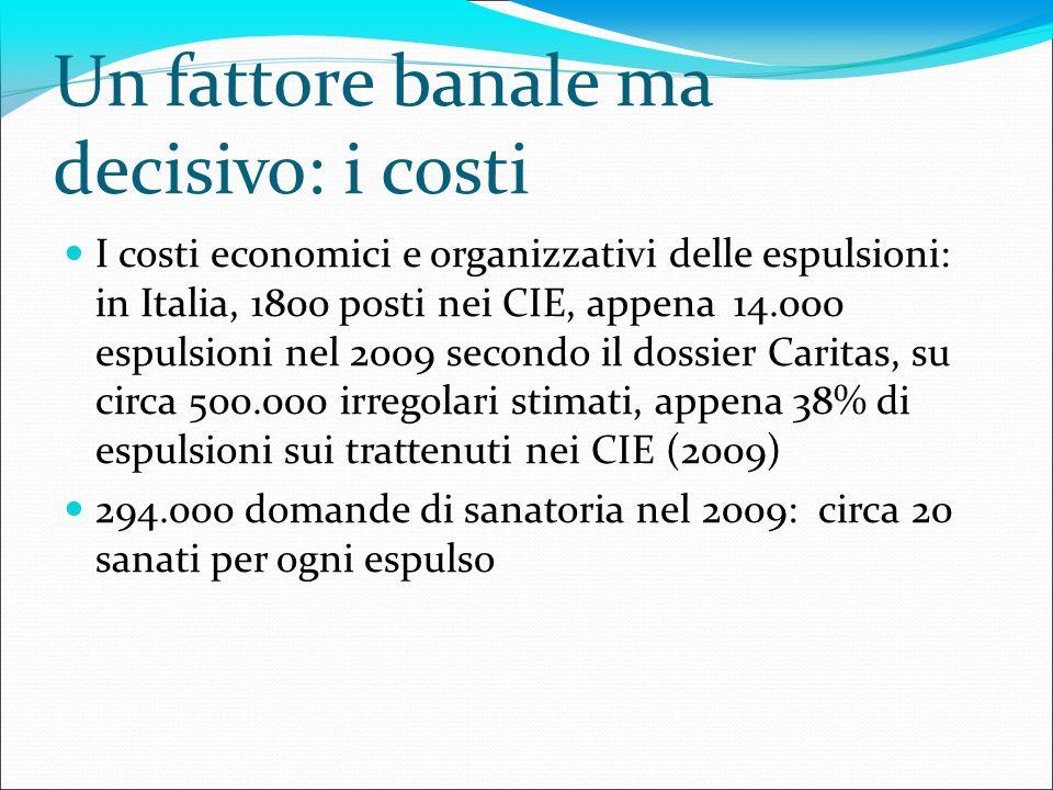 Un fattore banale ma decisivo: i costi