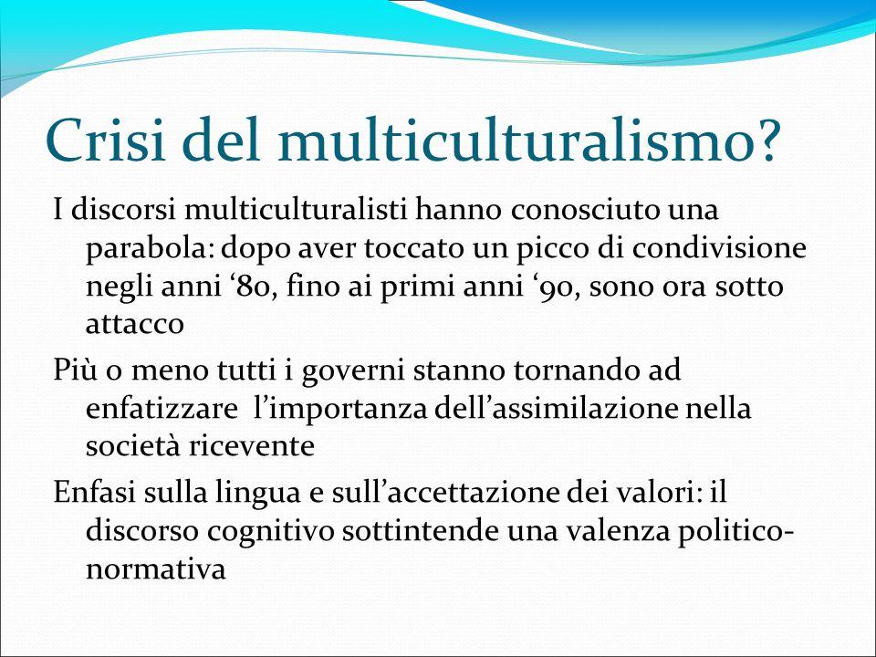 Crisi del multiculturalismo