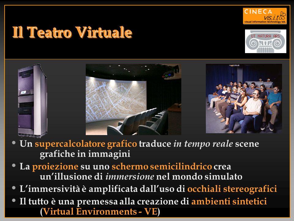 Il Teatro VirtualeUn supercalcolatore grafico traduce in tempo reale scene grafiche in immagini.